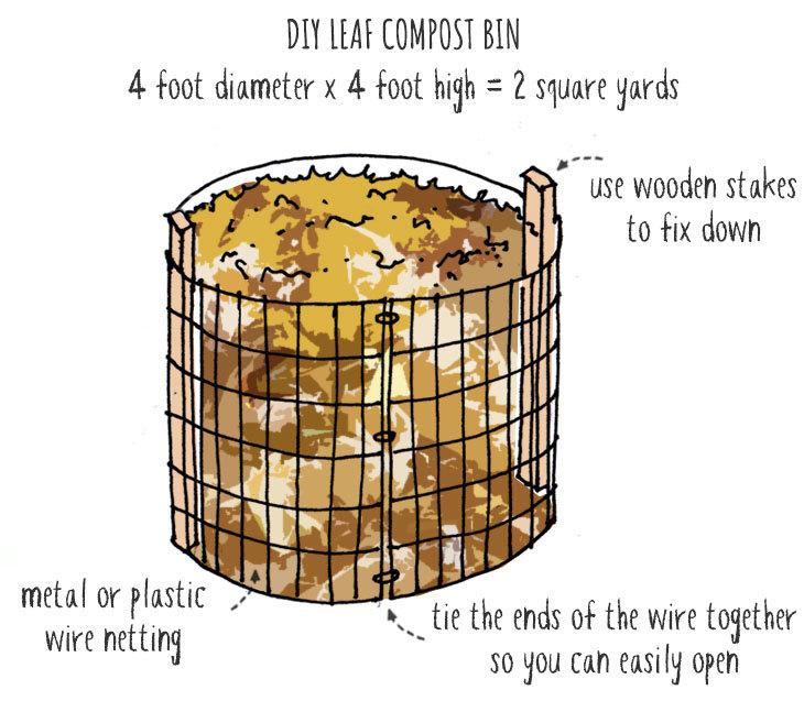 diy leaf compost bin
